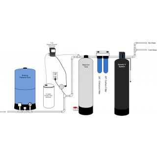 Complete Arsenic Treatment System